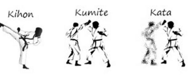 http://karateverenigingkanku.nl/wp-content/uploads/2018/02/karate-kihon-kumite-kata-nieuw-600x250.jpg